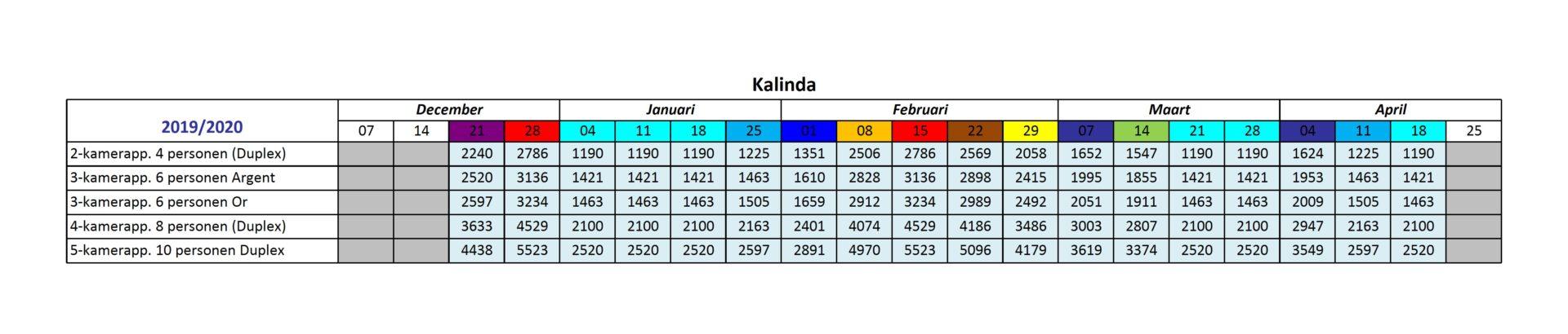CGH Kalinda prijstabel 2019 2020
