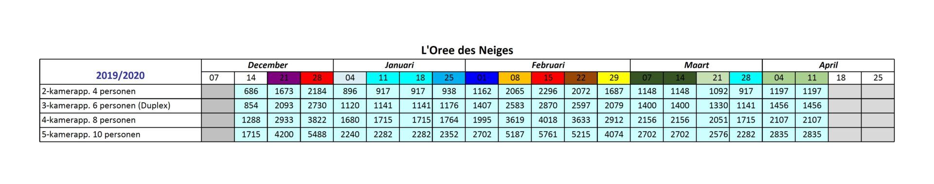 CGH L'Oree des Neiges prijstabel 2019 2020